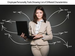 Employee Personality Traits Showing List Of Different Characteristics