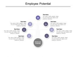 Employee Potential Ppt Powerpoint Presentation Icon Rules Cpb