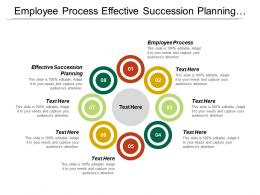 Employee Process Effective Succession Planning Projecting Revenue