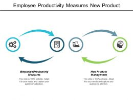 Employee Productivity Measures New Product Management Property Management Cpb