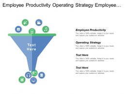 Employee Productivity Operating Strategy Employee Selection Development Employee Satisfaction