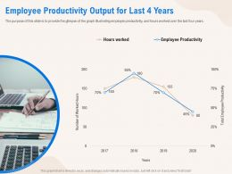 Employee Productivity Output For Last 4 Years Graph Ppt Powerpoint Presentation Templates