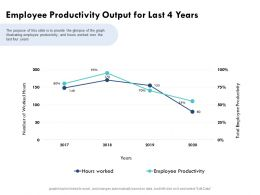 Employee Productivity Output For Last 4 Years Illustrating Ppt Powerpoint Presentation Pictures Slide Download