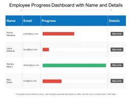Employee Progress Dashboard With Name And Details