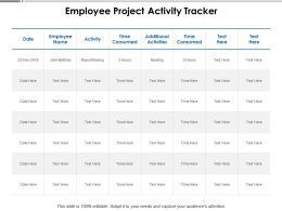 Employee Project Activity Tracker