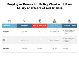 Employee Promotion Policy Chart With Base Salary And Years Of Experience