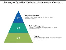 Employee Qualities Delivery Management Quality Management Market Development