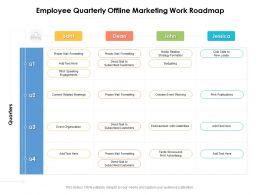Employee Quarterly Offline Marketing Work Roadmap