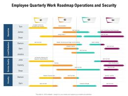 Employee Quarterly Work Roadmap Operations And Security
