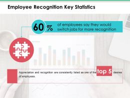 Employee Recognition Key Statistics Ppt Infographic Template Background