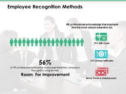 Employee Recognition Methods Ppt Infographic Template Clipart