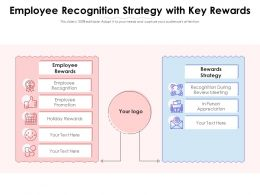 Employee Recognition Strategy With Key Rewards