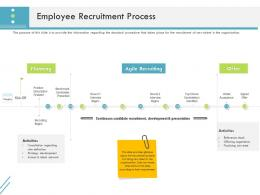 Employee Recruitment Process Firm Guidebook Ppt Microsoft