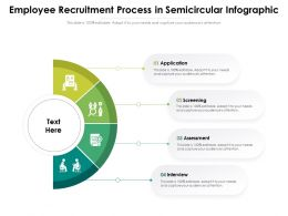 Employee Recruitment Process In Semicircular Infographic