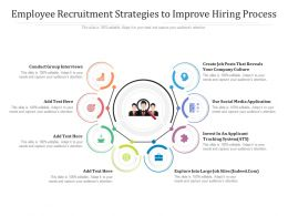 Employee Recruitment Strategies To Improve Hiring Process