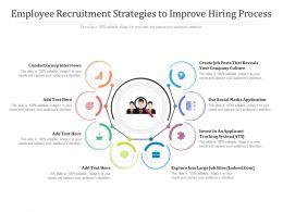 Employee Recruitment Strategies To Improve Hiring Process