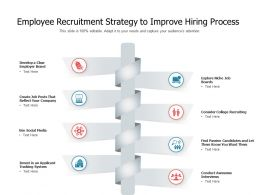 Employee Recruitment Strategy To Improve Hiring Process