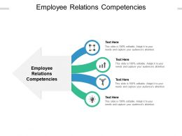 Employee Relations Competencies Ppt Powerpoint Presentation Summary Demonstration Cpb