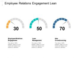 Employee Relations Engagement Lean Management Idea Crowdsourcing Data Strategies Cpb