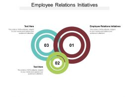 Employee Relations Initiatives Ppt Powerpoint Presentation Pictures Templates Cpb