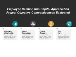 employee_relationship_capital_appreciation_project_objective_competitiveness_evaluated_cpb_Slide01