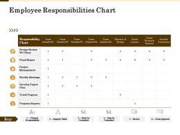 Employee Responsibilities Chart Client Liaison Ppt Powerpoint Presentation Inspiration Information