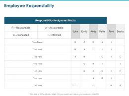Employee Responsibility Ppt Powerpoint Presentation Slides Topics