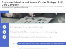 Employee Retention And Human Capital Strategy Of SW Care Company Strategic Principles Ppt Aids