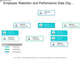 Employee Retention And Performance Data Org Chart