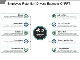 Employee Retention Drivers Example Of Ppt