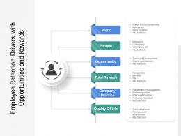 Employee Retention Drivers With Opportunities And Rewards