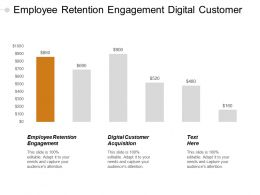 Employee Retention Engagement Digital Customer Acquisition Crisis Management Cpb