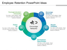 Employee Retention Powerpoint Ideas