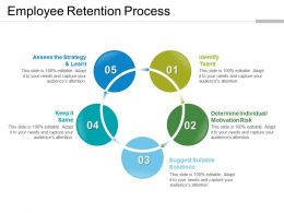 Employee Retention Process Good Ppt Example