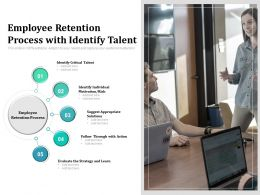 Employee Retention Process With Identify Talent