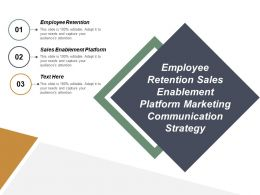 Employee Retention Sales Enablement Platform Marketing Communication Strategy Cpb