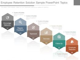 Employee Retention Solution Sample Powerpoint Topics