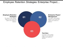 Employee Retention Strategies Enterprise Project Management Tool Negotiations Techniques