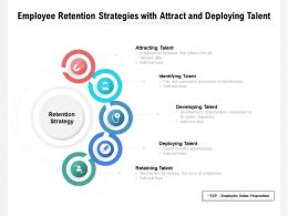 Employee Retention Strategies With Attract And Deploying Talent