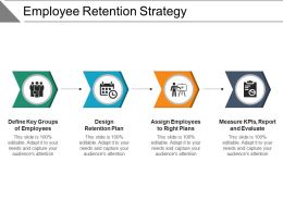 Employee Retention Strategy Powerpoint Graphics