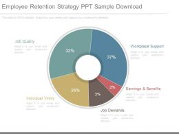 Employee Retention Strategy Ppt Sample Download