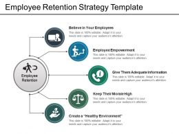 Employee Retention Strategy Template Powerpoint Templates