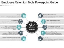 Employee Retention Tools Powerpoint Guide