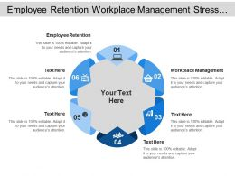 Employee Retention Workplace Management Stress Management People Management