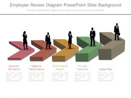 Employee Review Diagram Powerpoint Slide Background
