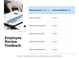 Employee Review Feedback Expectations Ppt Powerpoint Presentation Portfolio Example Topics