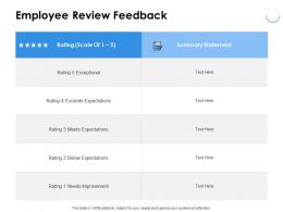 Employee Review Feedback Improvement Ppt Powerpoint Presentation Pictures Display