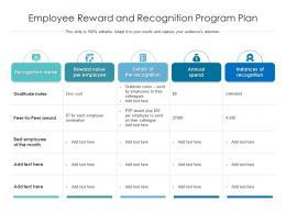 Employee Reward And Recognition Program Plan