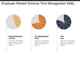 Employee Reward Scheme Time Management Skills Organizational Development