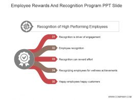 Employee Rewards And Recognition Program Ppt Slide